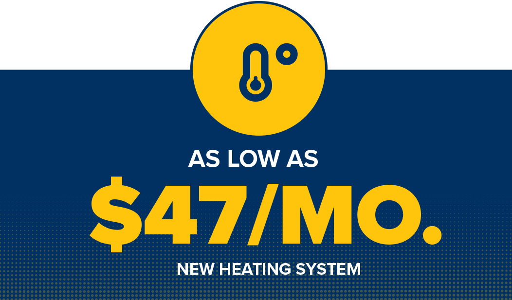 New heating and cooling system for as low as $7 per month