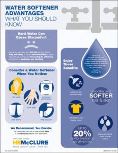 Water Softener Advantages