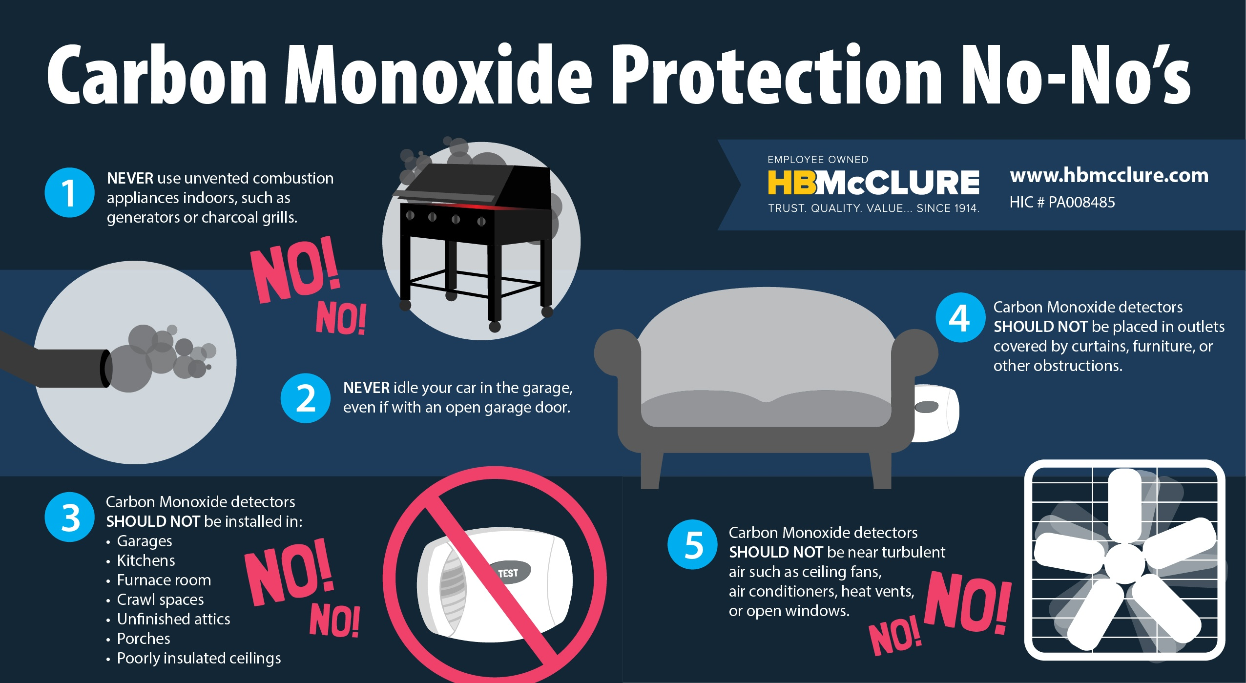 HBM07113 Carbon Monoxide Graphic NO NOs V2 02