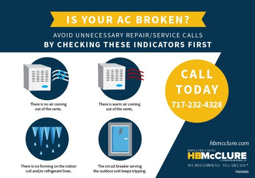 Is Your AC Broken?
