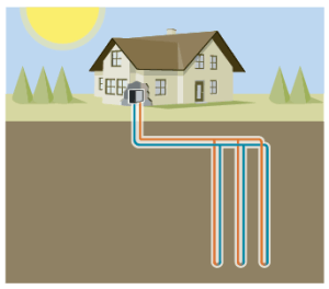 Residential Geothermal Service