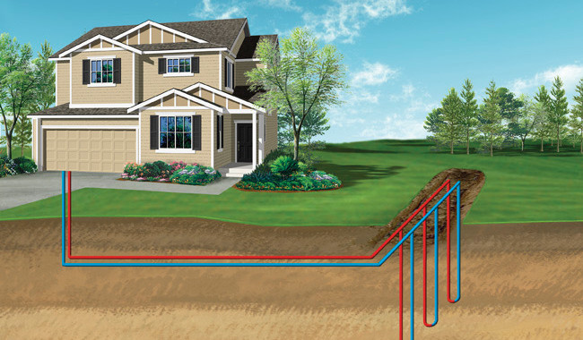 Heating And Cooling Geothermal Systems